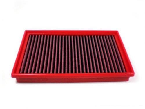 BMC air filter FB756/20 | Torrent Motorworks